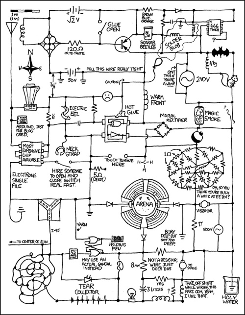 xkcd: Circuit Diagram