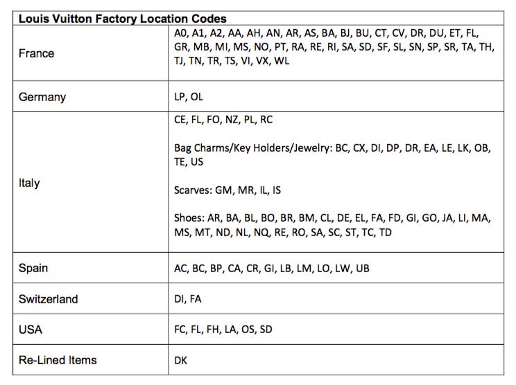 FactoryCode
