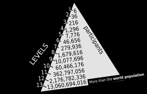1280px-pyramid_scheme